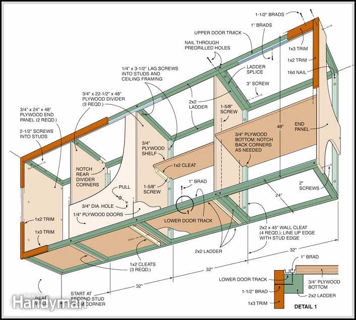 Creating diy space saving garage cabinet plans home for Diy garage plans