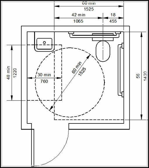 Prepossessing 90 Ada Bathroom Measurements Design Inspiration Of